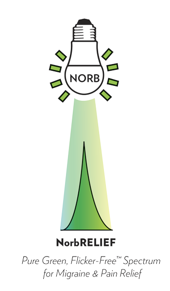 NorbRELIEF is unique in that it has a pure green, flicker-free light.